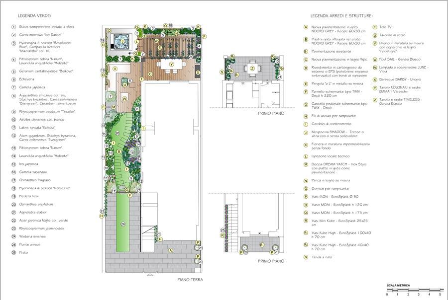 progetto giardino ottimizzare lo spazio